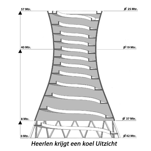 idee koeltoren IBA - Heerlen